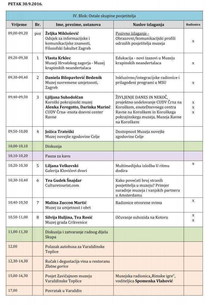 9.skup muzejskih pedagoga-program